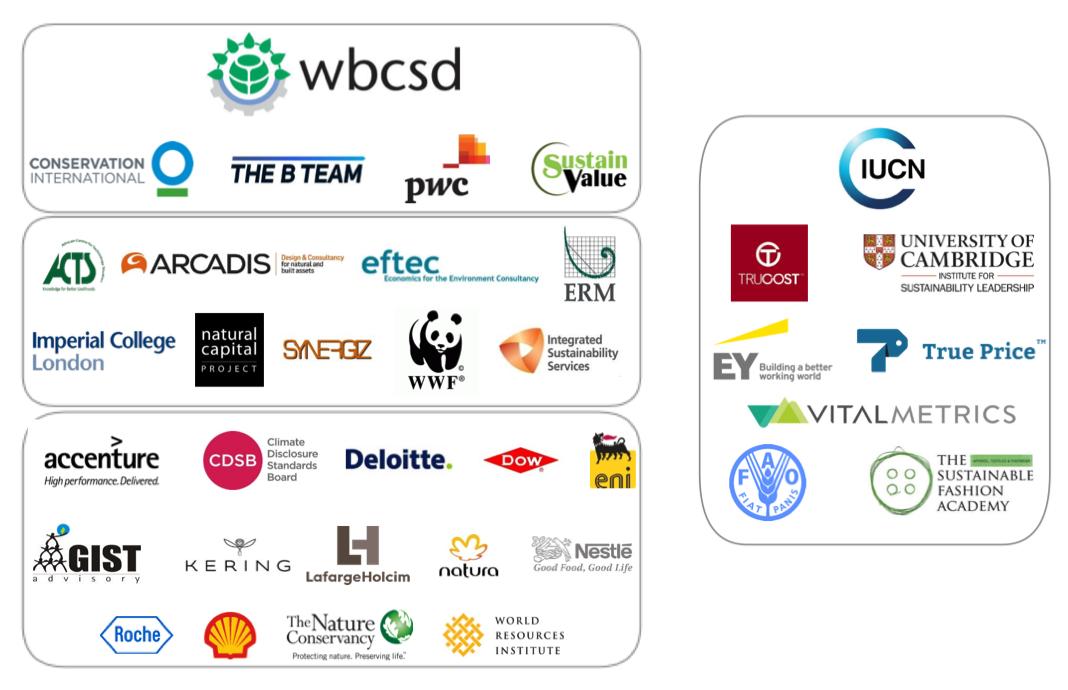 Consortia logos